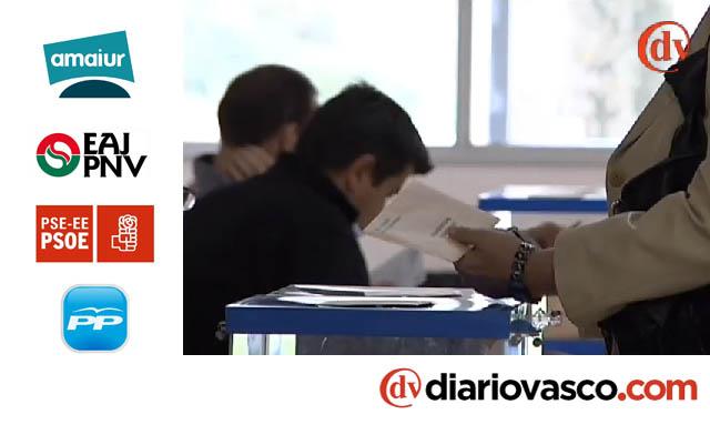 votaciones_diariovasco